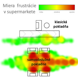 miera-frustracie-v-supermarkete-small